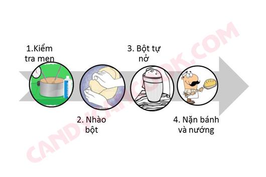 Khái quát các bước chung khi làm bánh với men nở (yeast)