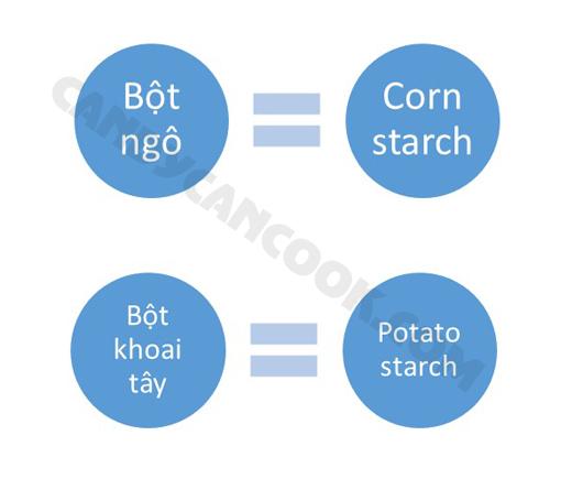 bot-ngo-bot-khoai-tay