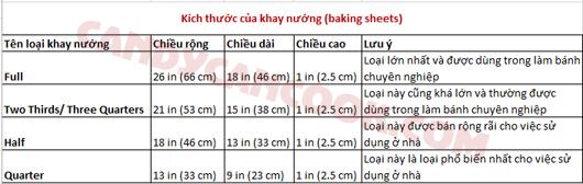 Kích thước của các loại khay nướng (baking sheets) cơ bản